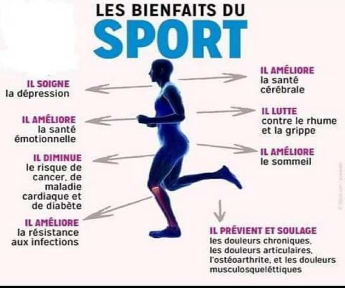 bienfaits du sports