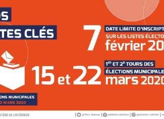 Dates_cles_Inscription_listes_electorales_2020