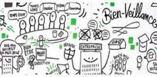 Communication / Publicité : Baromètre de la communication d'entreprise (Etude)