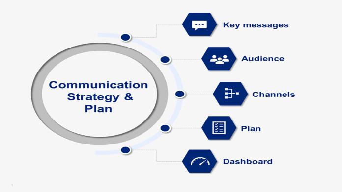 Communication_Plan_