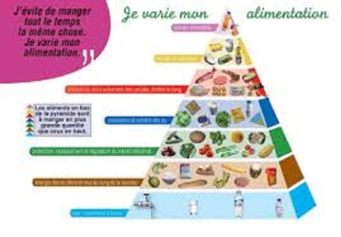 transition nutritionnelle_Kafunel.com