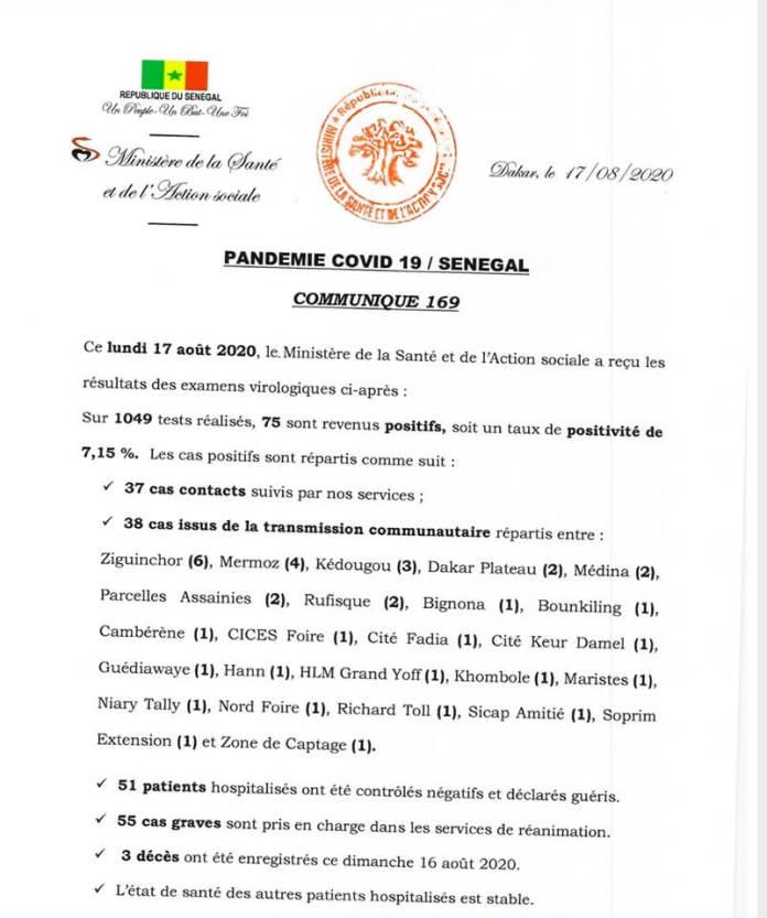 Covid-19 au Sénégal Situation du du jour - 17 août 2020