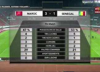 Revivez En Direct Match Maroc 3-1 Sénégal - Les Buts du Match ᴴᴰ 09-10-2020