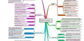 schema_manipulation