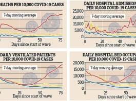 Pandémie de Coronavirus vue à la loupe des experts. Les faits qui montrent à quel point la troisième vague est différente - Kafunel Home - Kafunel.com - www.kafunel.com Capture 236