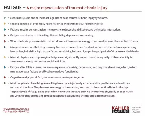 Fatigue from traumatic Brain Injury