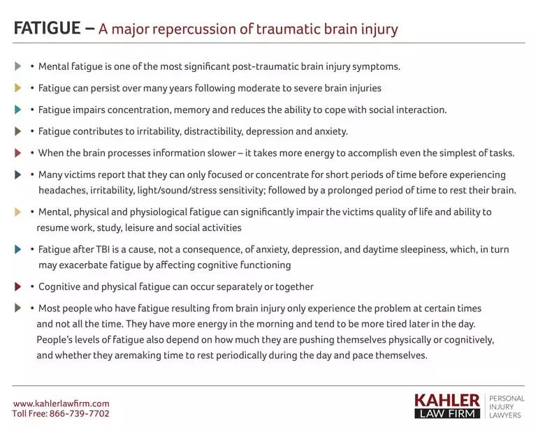 Fatigue from traumatic Brain Injury