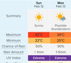 天気予報のサイト