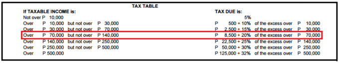 quarterly tax table