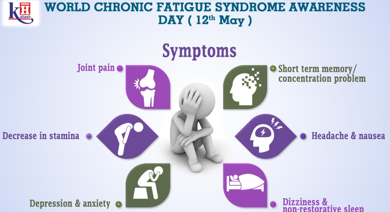 World Chronic Fatigue Syndrome Awareness Day - May  12