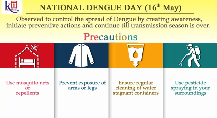 On National Dengue Day Lets create awareness about the symptoms & Precautions of Dengue