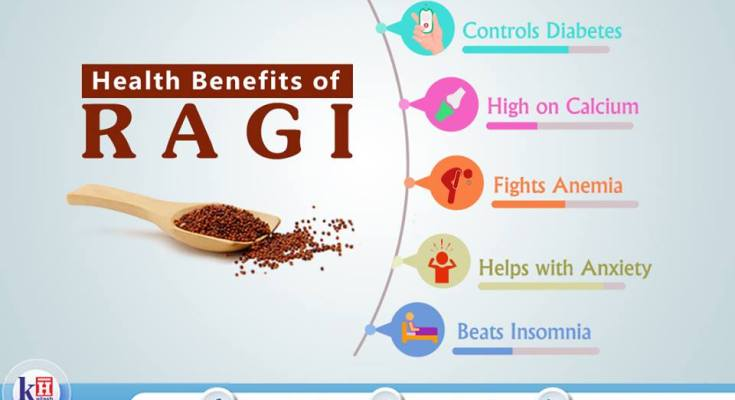 Ragi has wonderful health benefits