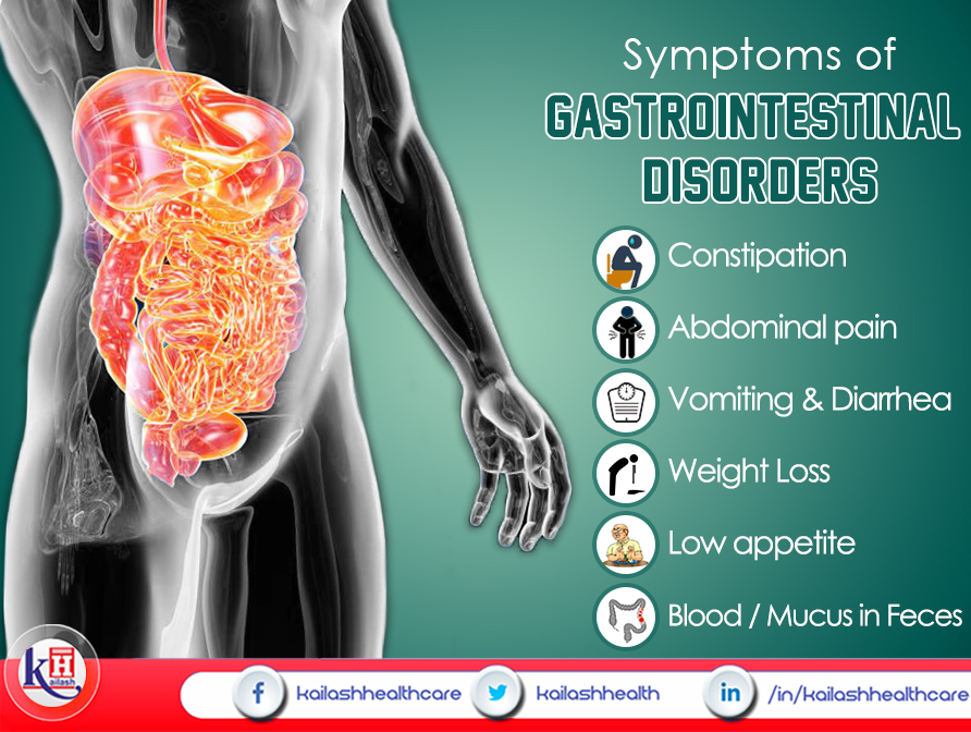 Contact Our Gastroenterologists if You See These Symptoms