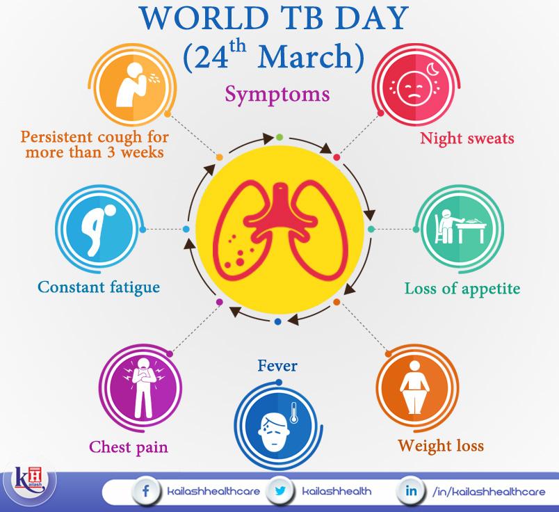 World TB Day 24th March 2018