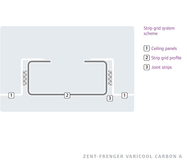 zent frenger varicool technical strip grid specification