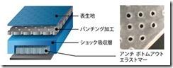 3D-X02