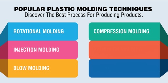 Plastic Die Mould Manufacturer