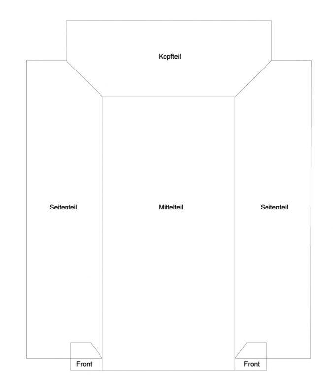 Wickelauflage kakakiri schematisch