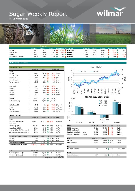 thumbnail of Market_Update_17_March_2021