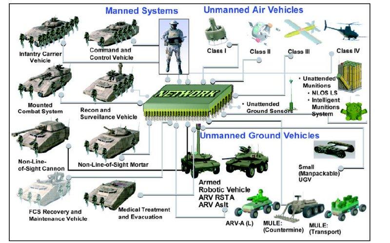 Командването на въоръжените сили на САЩ ще преценява необходимостта от