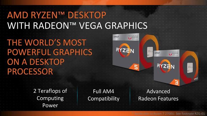 Компанията AMD наскоро официално попълни асортимента си от настолни APU