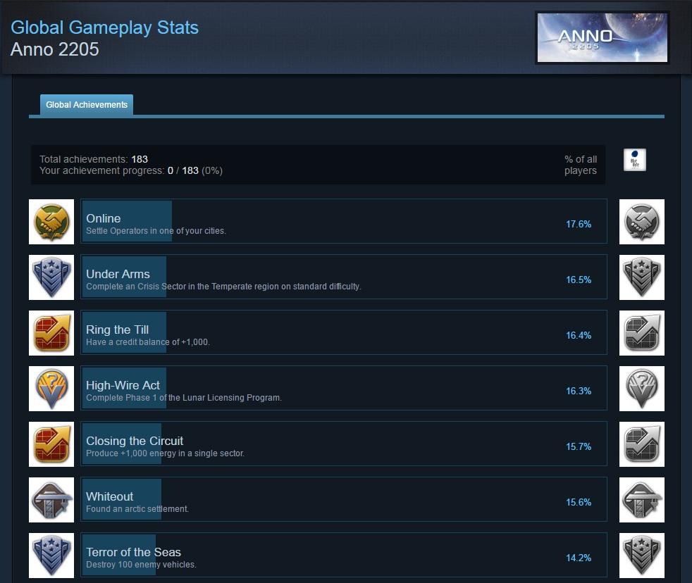 Миналата година Valve предприе действия за намаляване на броя игри,