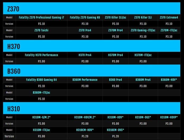ASRock   UEFI    Intel Core  9000