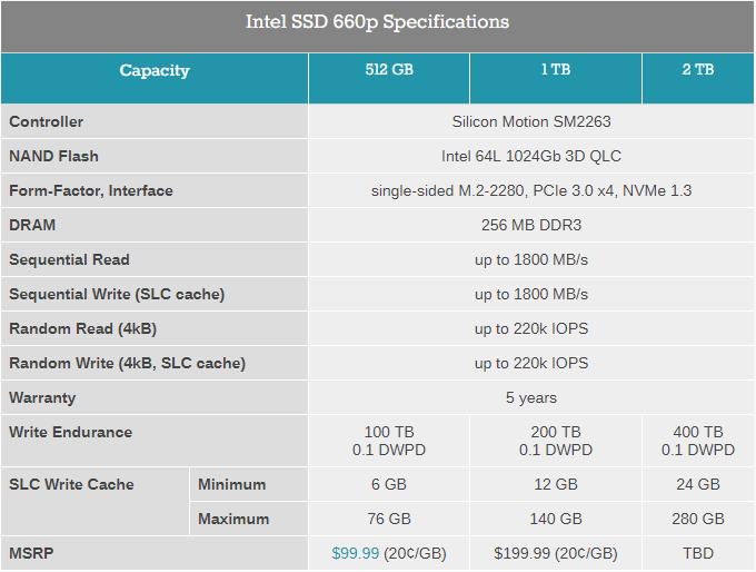 Intel   NVMe  SSD 660p  3D NAND QLC