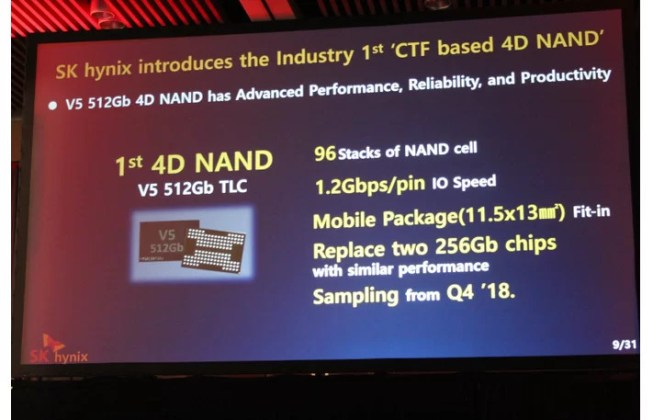SK Hynix     96- CTF 4D NAND