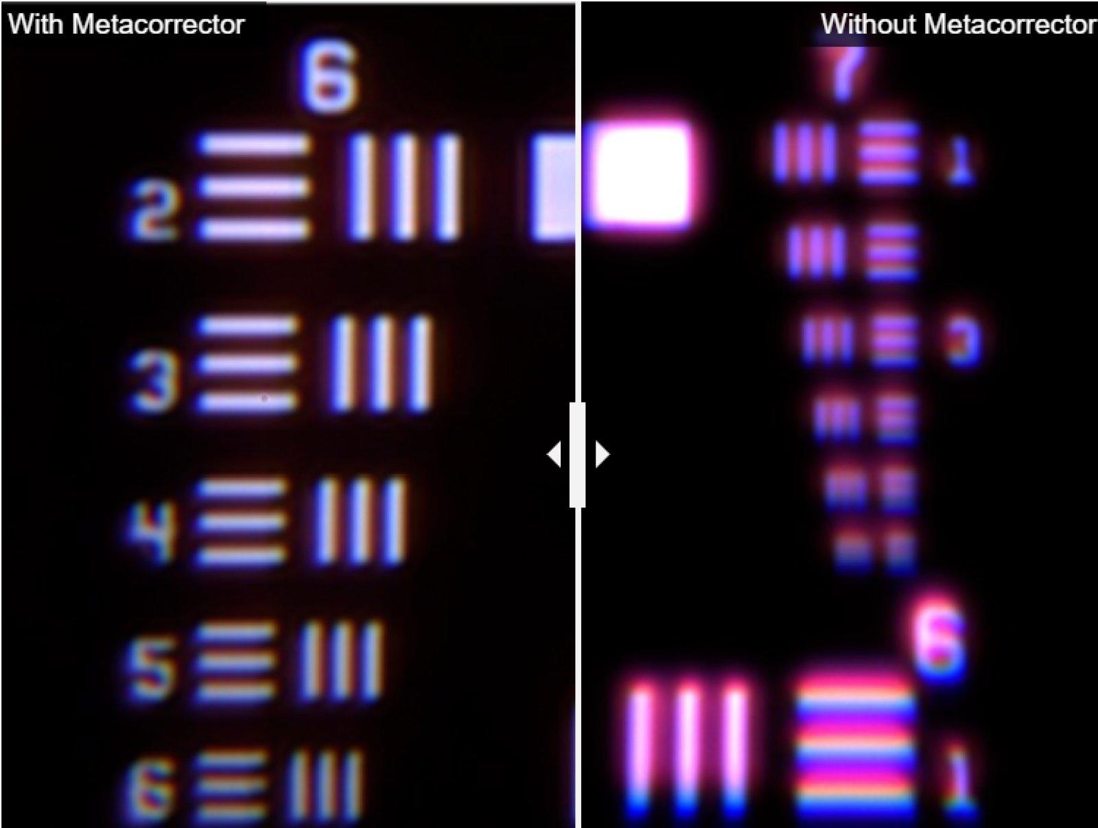 Харвардските физици създадоха тънък коригиращ филм, премахващ хроматичните аберации в