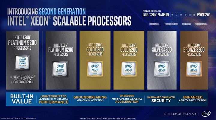 .td_uid_42_5ca4d06e856ac_rand.td-a-rec-img{text-align:left}.td_uid_42_5ca4d06e856ac_rand.td-a-rec-img img{margin:0 auto 0 0}Intel официално представи второто поколение сървърни