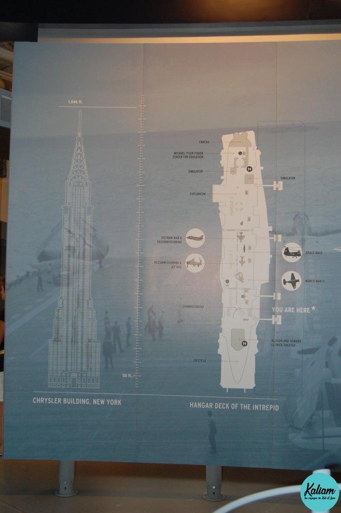 Plan et taille de l'intrepid (quasi l'empire state building)