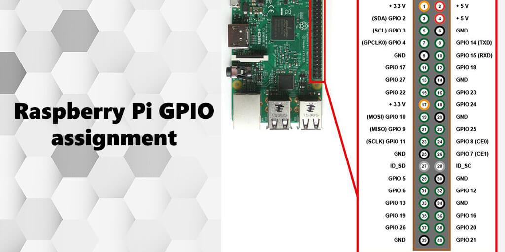 Raspberry Pi GPIO assignment