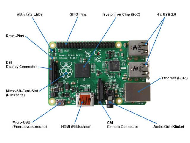 Raspberry Pi Model B+ Connectors