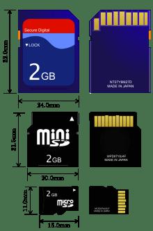 Raspberry Pi SD memory card