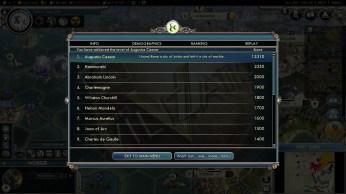 Civilization 5 Into the Renaissance Turks Deity Win Ranking
