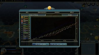 Civilization 5 Paradise Found Hiva Social Policies adopted
