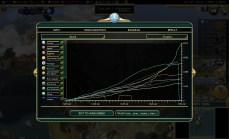 Civilization 5 Conquest of the New World Tout le Monde Francophone - Score Graphs
