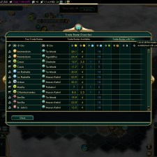 Civilization 5 Conquest of the New World Shoshone Deity - Incoming Trade Routes