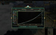 Civilization 5 Conquest of the New World Shoshone Deity - Win Graphs