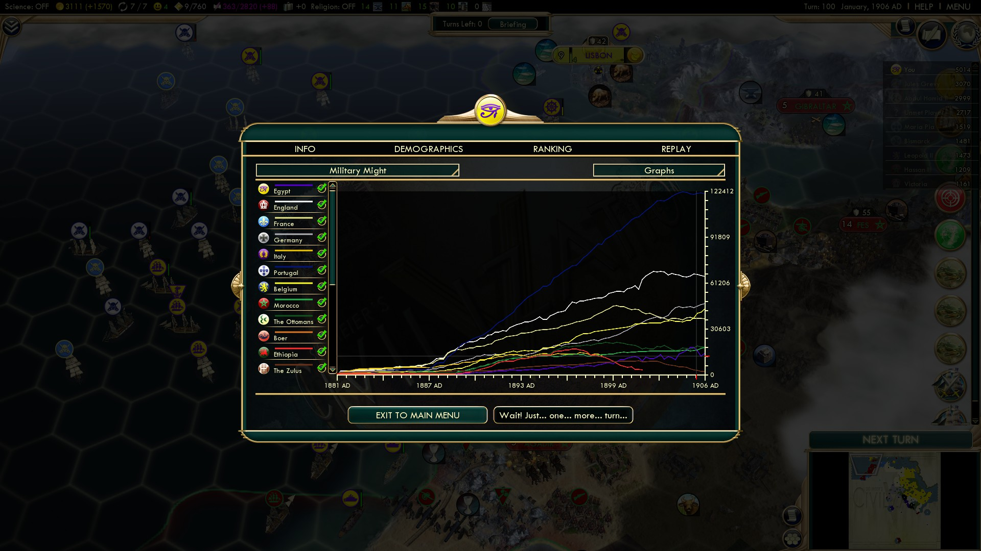 Civilization 5 Scramble for Africa Egypt Deity - Military Might