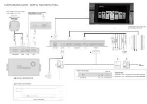 Interface Video  Navigation: Navigation Interface Audi Q3