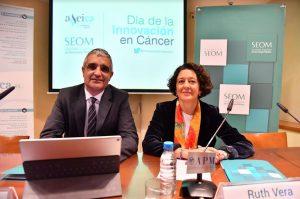 La supervivencia en cáncer depende de la financiación