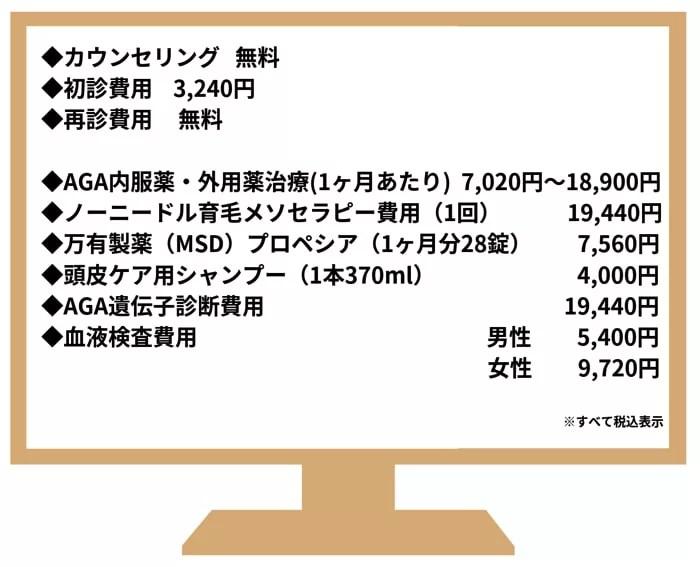 銀座総合美容クリニックの料金表