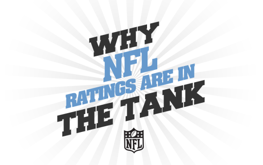 Why NFL Ratings Are in The Tank