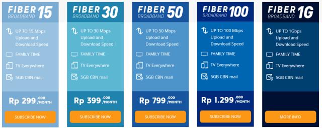 paket internet fiber dari CBN