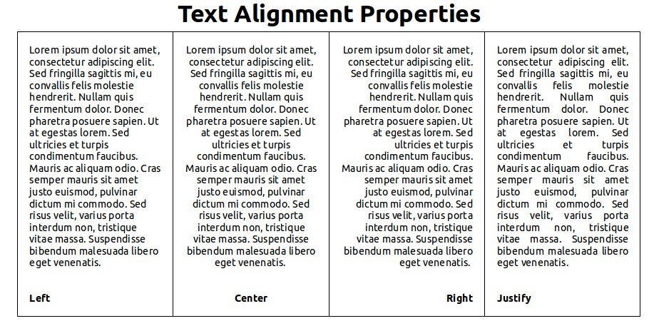 text-alignment-properties-demo