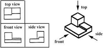 வரித்தோற்றம் மற்றும் சம அளவுத்தோற்றம்