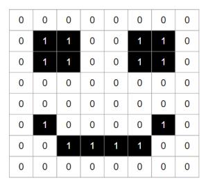இருமப் பட தளவணி (matrix)