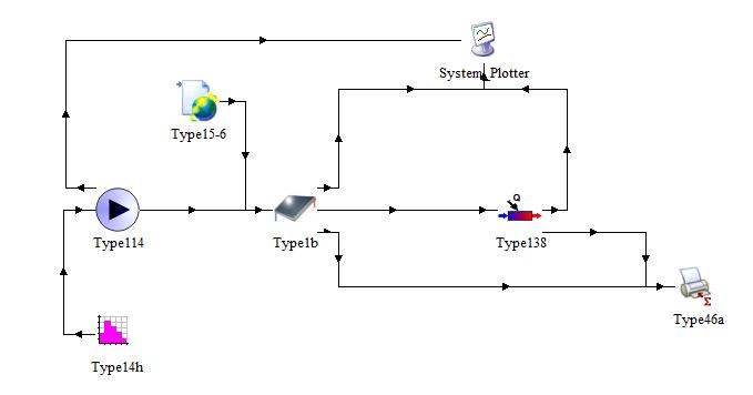 Bgin.tpfを元にテスト用のプロジェクトを作成する